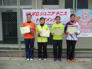 MUFGジュニアテニストーナメント2017福島県大会女子シングルス入賞者