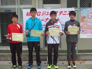 MUFGジュニアテニストーナメント2017福島県大会男子シングルス入賞者