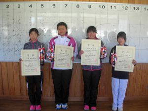 第36回福島県春季選抜ジュニアシングルス選手権大会U12女子入賞者