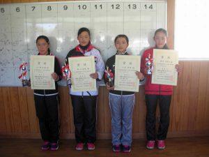 第36回福島県春季選抜ジュニアシングルス選手権大会U14女子入賞者