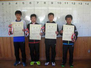 第36回福島県春季選抜ジュニアシングルス選手権大会U14男子入賞者