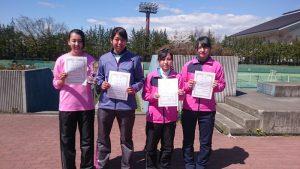 第34回福島県春季ジュニアシングルステニス選手権大会U18女子入賞者