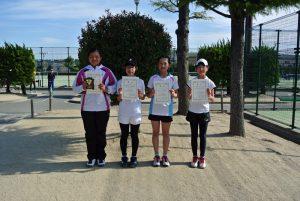 第34回福島県春季ジュニアテニス選手権大会U12シングルス女子入賞者