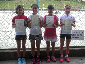 日植杯'RSK17全国選抜ジュニアテニス選手権福島県予選女子入賞者