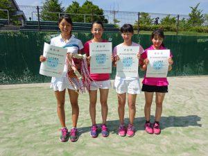 第70回福島県総合体育大会テニス競技少年の部女子Ⅰ部シングルス入賞者
