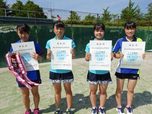 第70回福島県総合体育大会テニス競技少年の部女子Ⅱ部シングルス入賞者