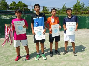 第70回福島県総合体育大会テニス競技少年の部男子Ⅱ部シングルス入賞者