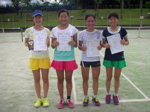 2017中牟田杯全国選抜ジュニアテニス選手権福島県予選女子シングルス入賞者