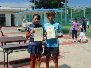 第8回福島オープンベテランテニス選手権大会女子シングルス40歳以上入賞者