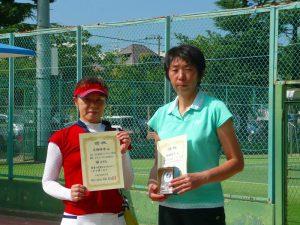第8回福島オープンベテランテニス選手権大会女子シングルス50歳以上入賞者