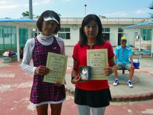 第8回福島オープンベテランテニス選手権大会女子シングルス55歳以上入賞者