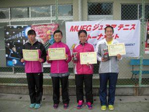 MUFGジュニアテニストーナメント2018福島県予選女子シングルス入賞者
