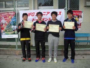 MUFGジュニアテニストーナメント2018福島県予選男子シングルス入賞者