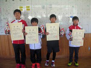 第37回福島県春季選抜ジュニアシングルス選手権大会U12男子入賞者