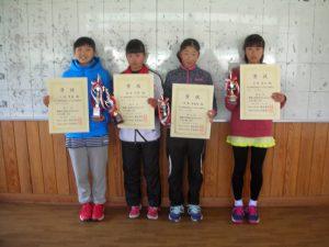 第37回福島県春季選抜ジュニアシングルス選手権大会U14女子入賞者