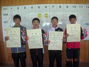 第37回福島県春季選抜ジュニアシングルス選手権大会U14男子入賞者