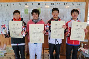 第37回福島県春季選抜ジュニアシングルス選手権大会U16男子入賞者