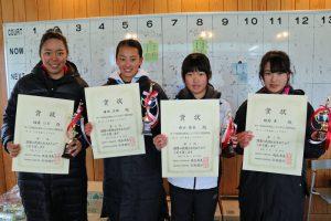 第37回福島県春季選抜ジュニアシングルス選手権大会U18女子入賞者