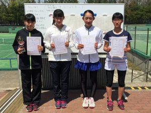 第35回福島県春季ジュニアシングルステニス選手権大会U16女子シングルス入賞者