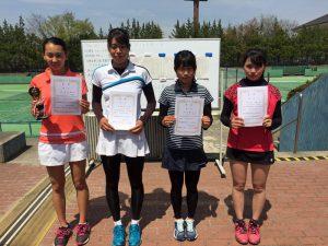 第35回福島県春季ジュニアシングルステニス選手権大会U18女子シングルス入賞者