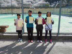 第32回福島県春季小学生テニス選手権大会女子シングルス入賞者