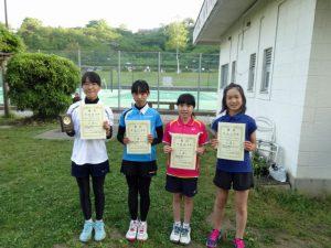 第35回福島県春季ジュニアテニス選手権大会U12女子シングルス入賞者