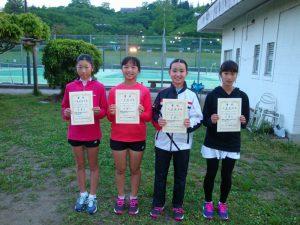 第35回福島県春季ジュニアテニス選手権大会U14女子シングルス入賞者