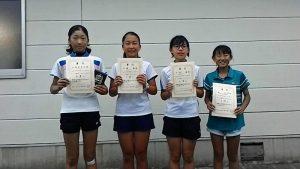 日植杯'18RSK全国選抜ジュニアテニス選手権福島県予選女子シングルス入賞者