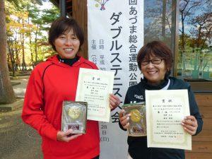 第41回あづま総合運動公園庭球場オープン記念ダブルステニス大会ビギナー女子ダブルス優勝