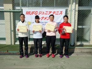 MUFGジュニアテニストーナメント2018福島県大会女子入賞者