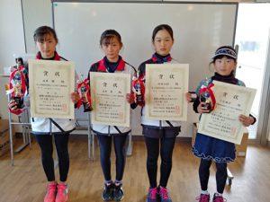 第38回福島県春季選抜ジュニアシングルス選手権大会U12女子シングルス入賞者
