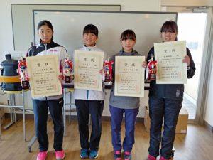 第38回福島県春季選抜ジュニアシングルス選手権大会U14女子シングルス入賞者