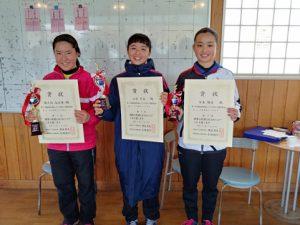 第38回福島県春季選抜ジュニアシングルス選手権大会U16女子シングルス入賞者