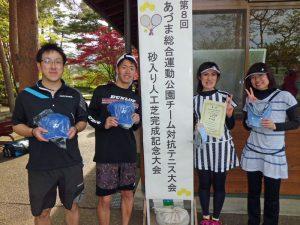 第8回あづま総合運動公園チーム対抗テニス大会ミックスの部優勝
