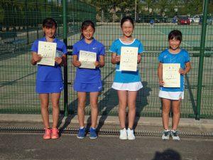 第36回福島県春季ジュニアテニス選手権大会U12女子シングルス入賞者