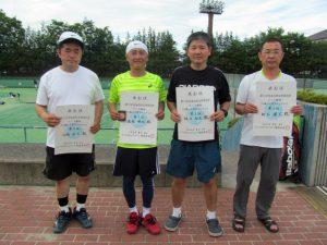 第72回福島県総合体育大会テニス競技55歳以上男子シングルス優勝