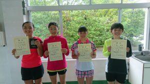 中牟田杯全国選抜ジュニアテニス選手権福島県予選女子シングルス入賞者