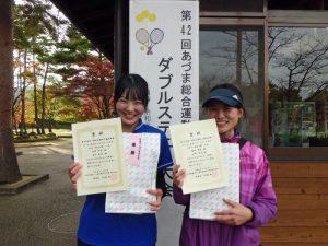 第42回あづま総合運動公園庭球場オープン記念ダブルステニス大会ビギナー女子優勝