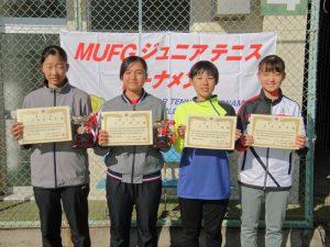 MUFGジュニアテニストーナメント2019福島県大会女子シングルス入賞者