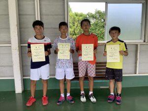 日植杯'20RSK全国選抜ジュニアテニス選手権福島県予選男子シングルス入賞者