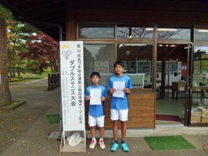 第43回あづま総合運動公園庭球場オープン記念ダブルステニス大会ジュニアの部中学生2位