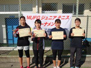 MUFGジュニアテニストーナメント2021福島県大会女子シングルス入賞者