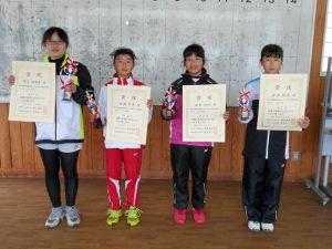 第40回福島県春季選抜ジュニアシングルス選手権大会U12女子入賞者