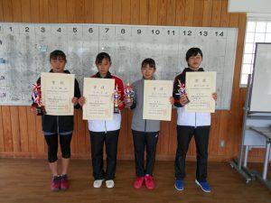 第40回福島県春季選抜ジュニアシングルス選手権大会U14女子入賞者