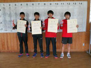 第40回福島県春季選抜ジュニアシングルス選手権大会U14男子入賞者