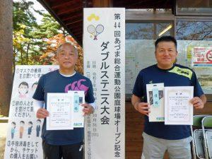 第44回あづま総合運動公園庭球場オープン記念ダブルステニス大会ビギナー男子の部優勝